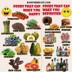 happy and depressed foods